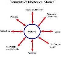 Free Essays on Advertisement Analysis Ethos Pathos Logos